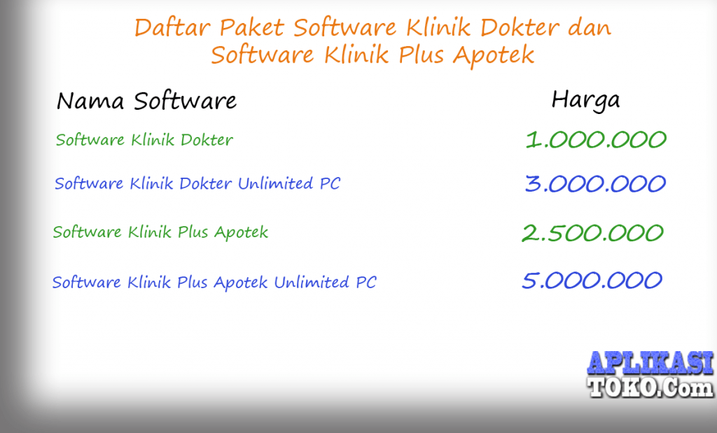 Paket Software klinik Plus Apotek