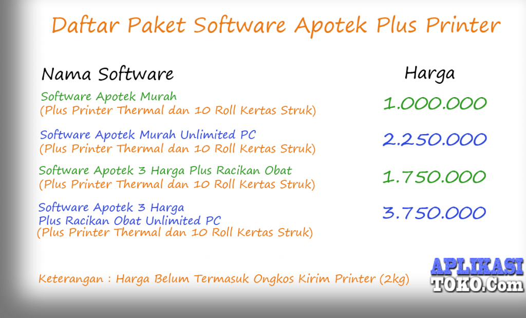 Paket Software Apotek