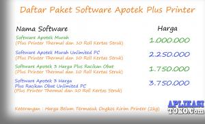 Paket Software Apotek