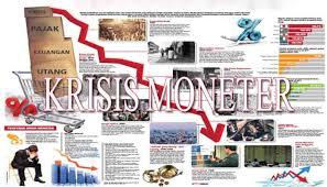 krisis finansial