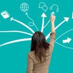 Inilah Cara Meningkatkan Bisnis Dari Skala Kecil Ke Skala Yang Besar