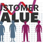 Customer Value : Devinisi Faktor Cara Mengukur Dan Juga cara Mengemangkan Customer Value