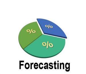 Apa Itu Forecasting