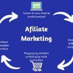 Pengertian & Strategi Yang Harus di Lakukan Dalam Affiliate Marketing
