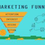 Marketing Funnel: Pengertian, Tahapan, Dan Manfaatnya.